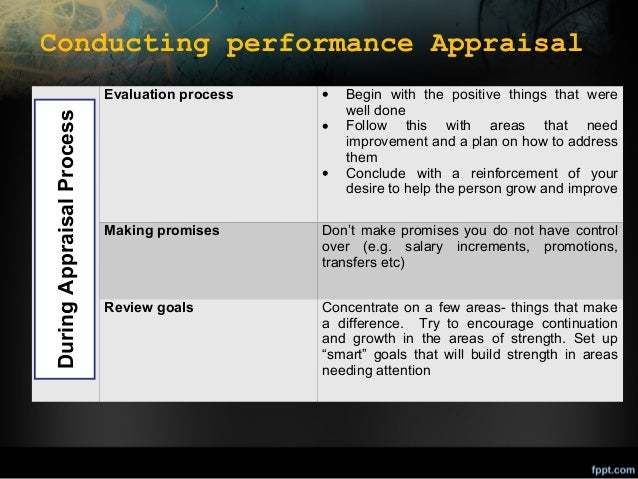 how to do a performance review on yourself