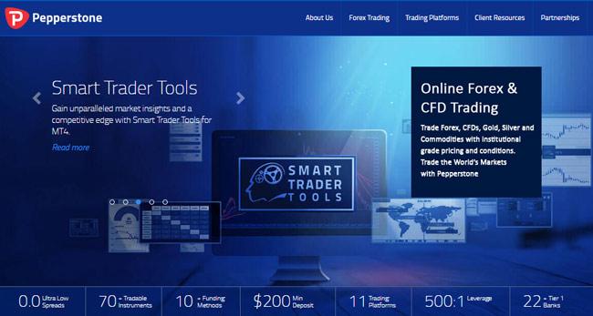 australian forex trading platform reviews