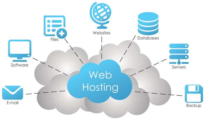 web hosting and email services reviews