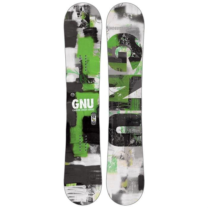 gnu carbon credit btx 2015 review